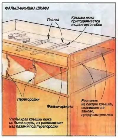 Как сделать секретный дом своими руками